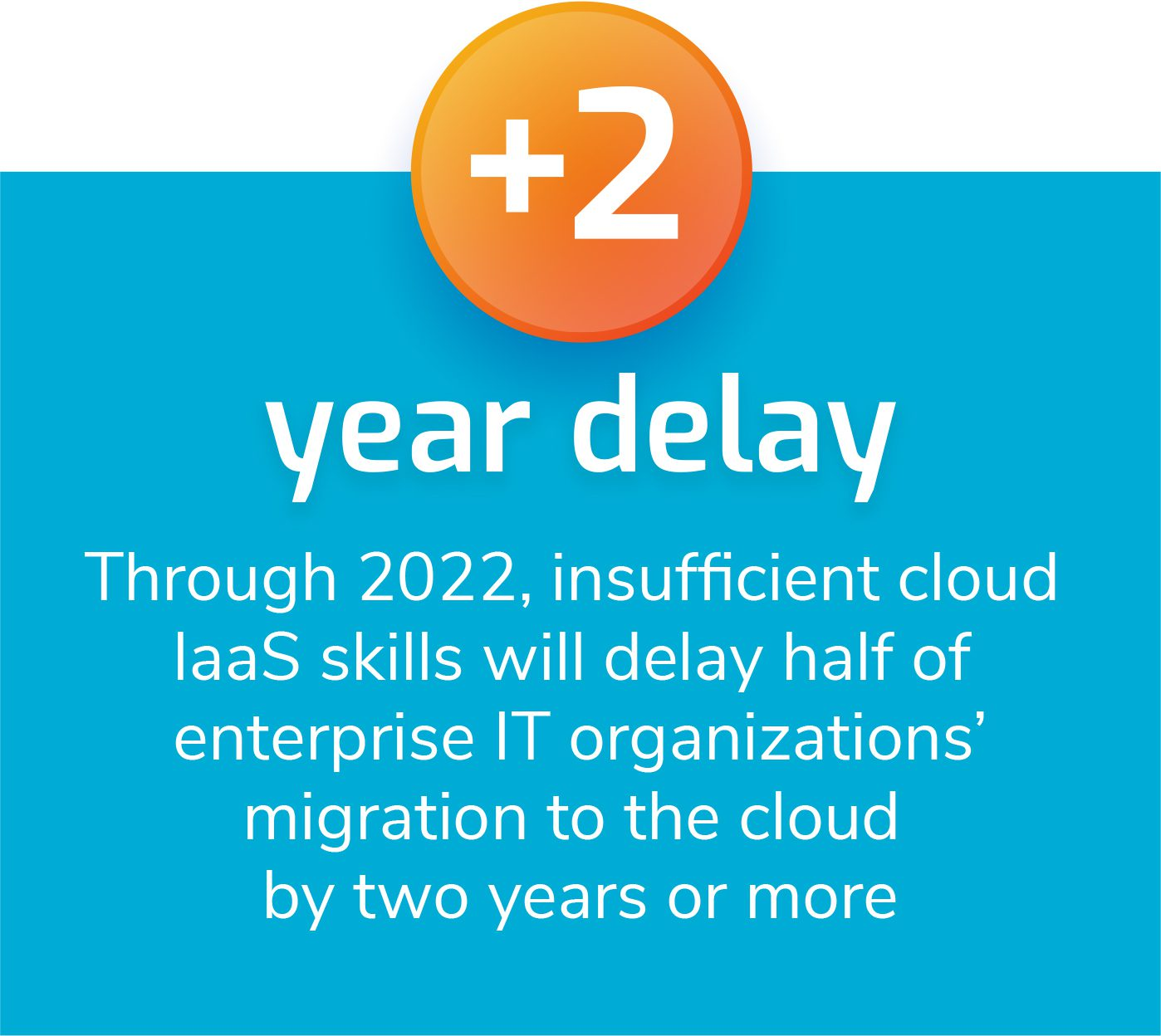 business continuity cloud